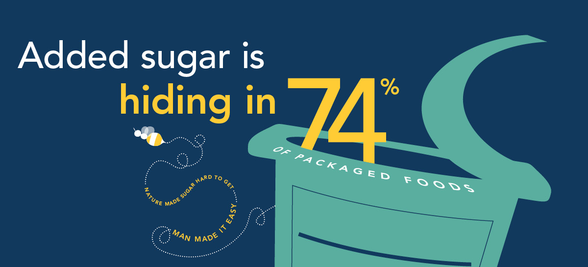 sugar science graphic